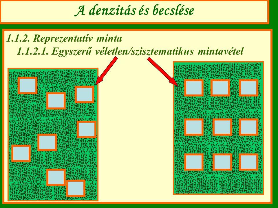 A denzitás és becslése 1.1.2. Reprezentatív minta 1.1.2.1. Egyszerű véletlen/szisztematikus mintavétel