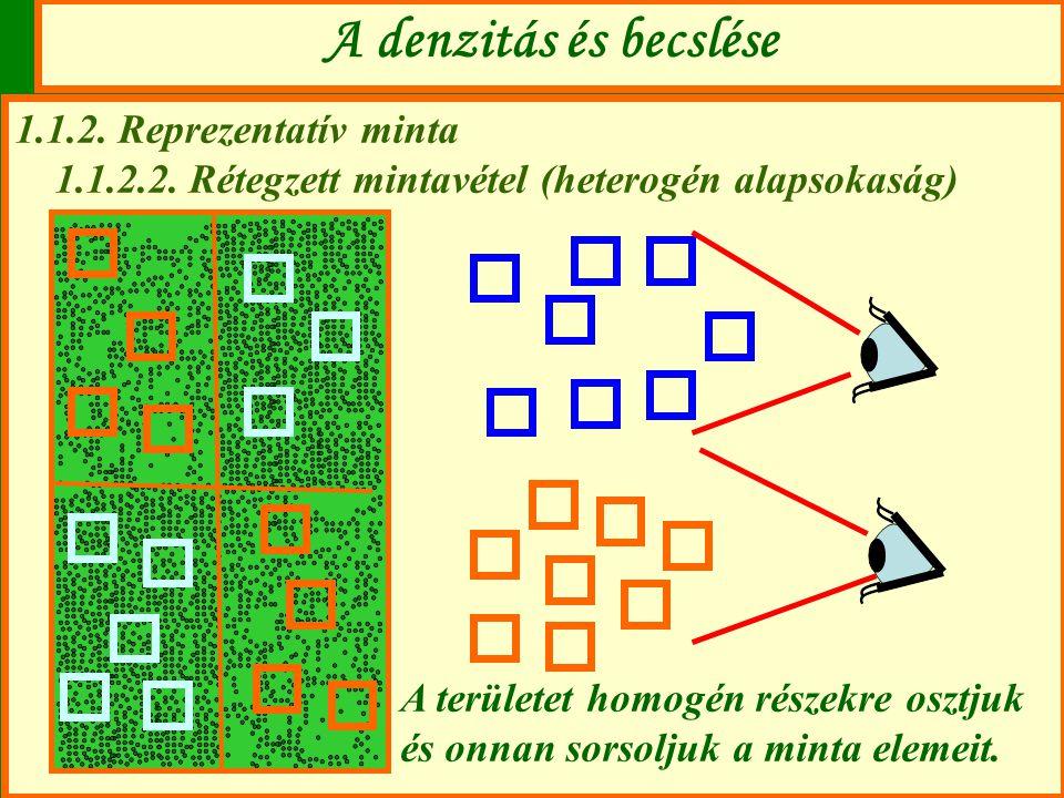 A denzitás és becslése 1.1.2. Reprezentatív minta 1.1.2.2. Rétegzett mintavétel (heterogén alapsokaság) A területet homogén részekre osztjuk és onnan