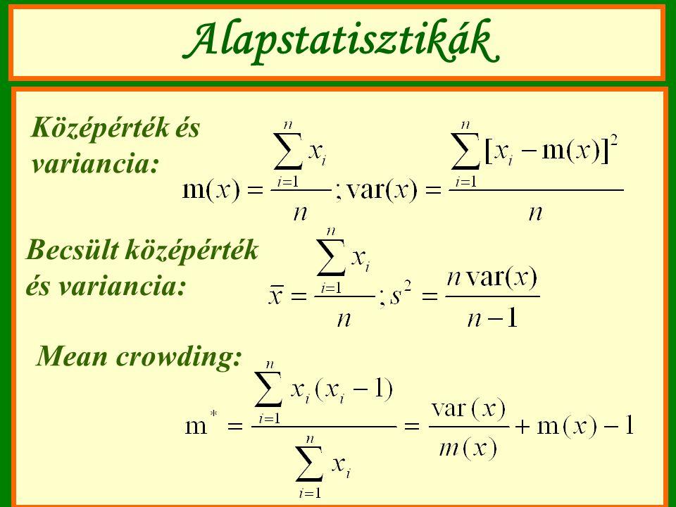 Alapstatisztikák Középérték és variancia: Becsült középérték és variancia: Mean crowding: