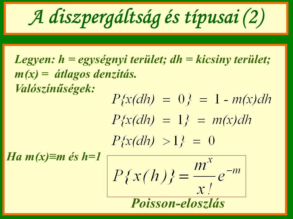 A diszpergáltság és típusai (2) Ha m(x)≡m és h=1 Poisson-eloszlás Legyen: h = egységnyi terület; dh = kicsiny terület; m(x) = átlagos denzitás. Valósz
