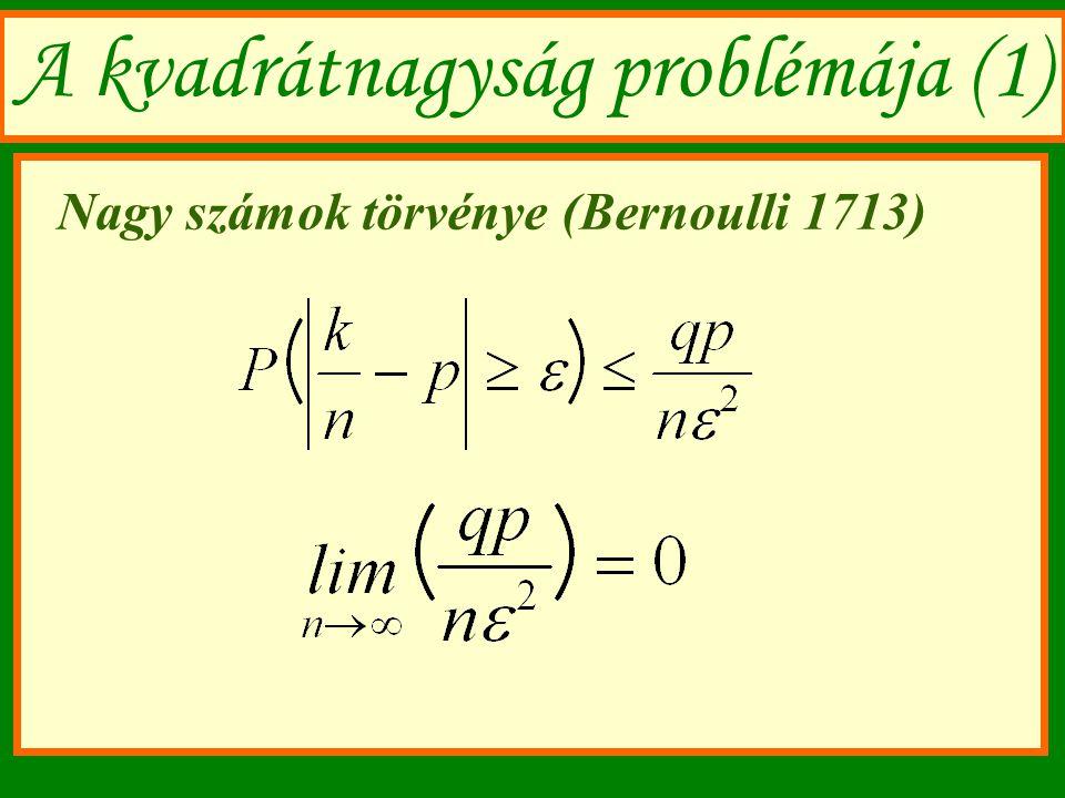 A kvadrátnagyság problémája (1) Nagy számok törvénye (Bernoulli 1713)
