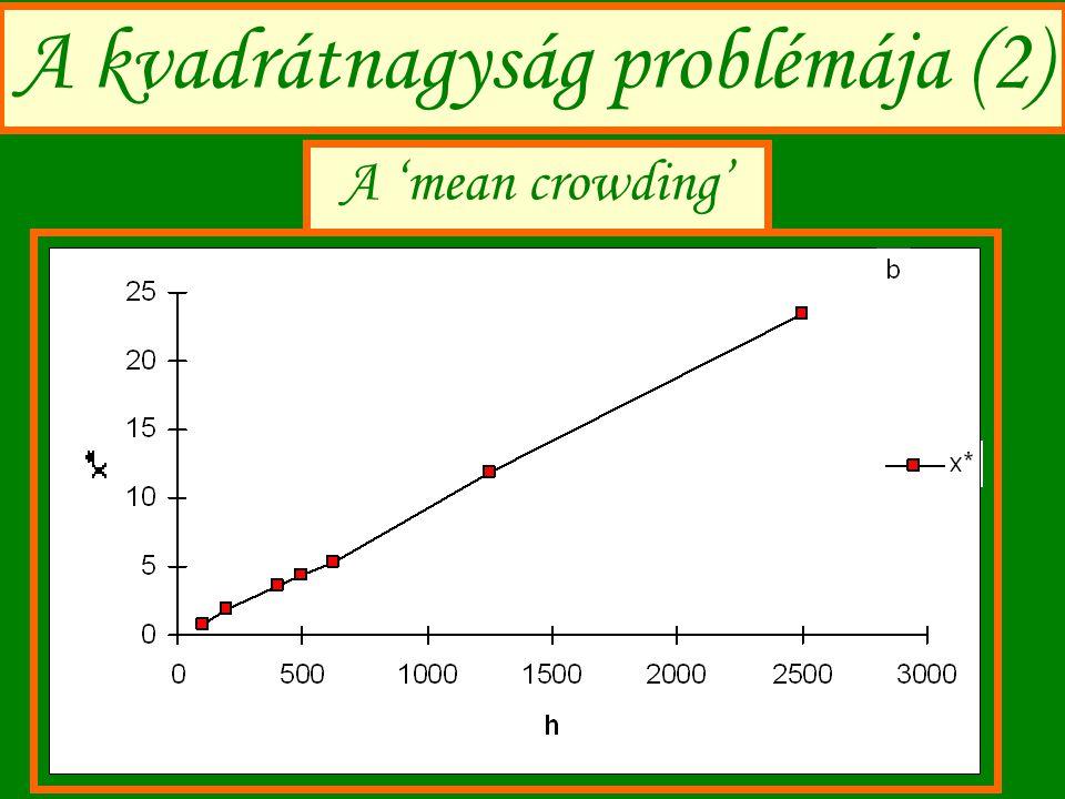 A kvadrátnagyság problémája (2) A 'mean crowding'