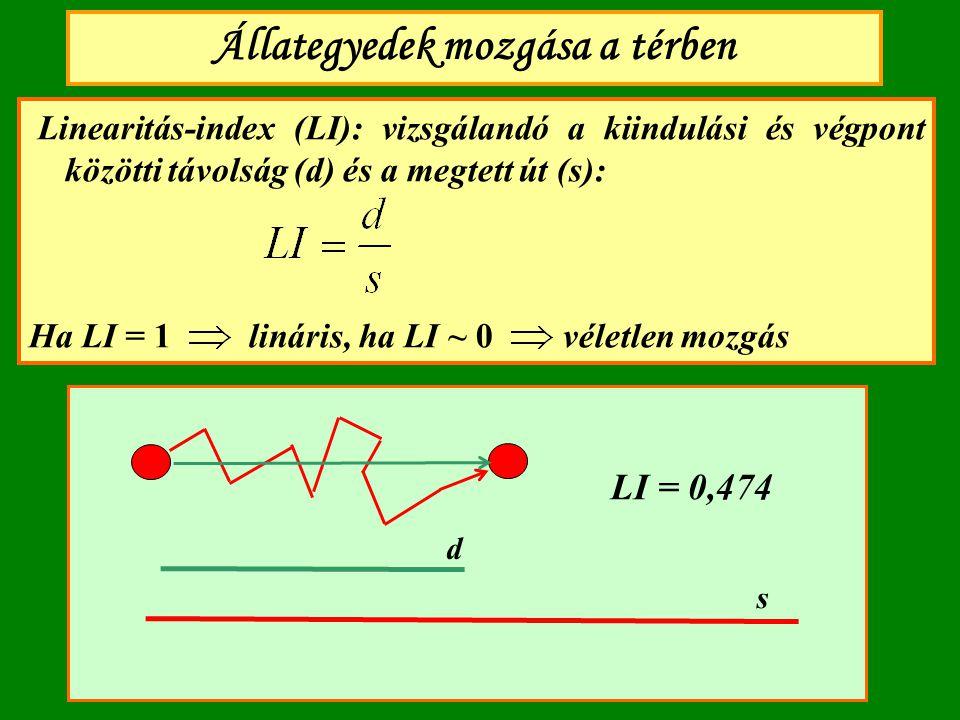 Állategyedek mozgása a térben Linearitás-index (LI): vizsgálandó a kiindulási és végpont közötti távolság (d) és a megtett út (s): Ha LI = 1 lináris,