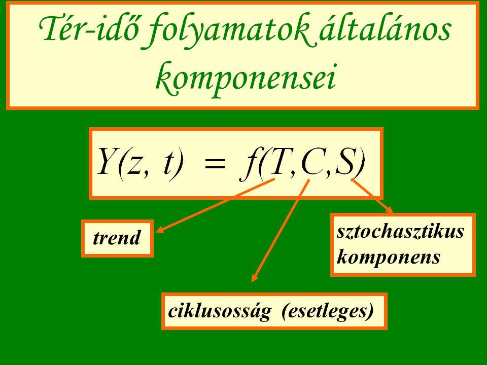 trend Tér-idő folyamatok általános komponensei ciklusosság (esetleges) sztochasztikus komponens