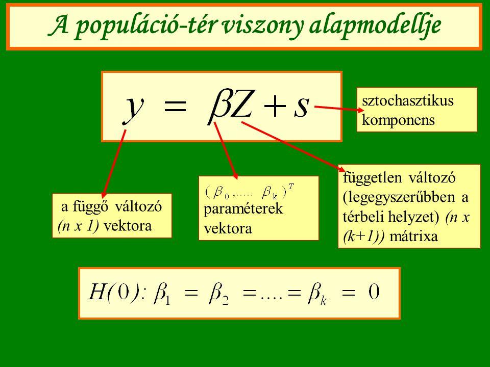 a függő változó (n x 1) vektora paraméterek vektora független változó (legegyszerűbben a térbeli helyzet) (n x (k+1)) mátrixa sztochasztikus komponens