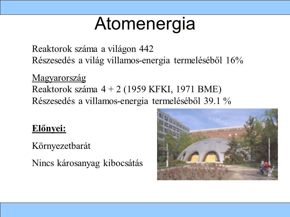 Atomenergia Előnyei: Környezetbarát Nincs károsanyag kibocsátás Reaktorok száma a világon 442 Részesedés a világ villamos-energia termeléséből 16% Magyarország Reaktorok száma 4 + 2 (1959 KFKI, 1971 BME) Részesedés a villamos-energia termeléséből 39.1 %