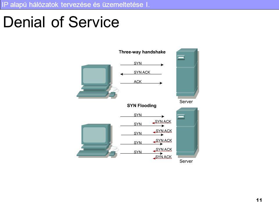 IP alapú hálózatok tervezése és üzemeltetése I. 11 Denial of Service