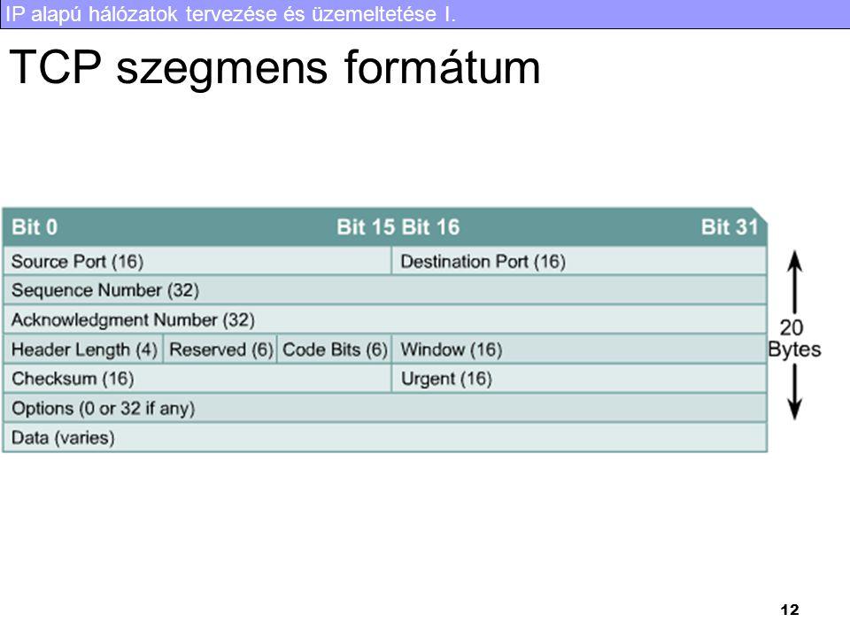 IP alapú hálózatok tervezése és üzemeltetése I. 12 TCP szegmens formátum
