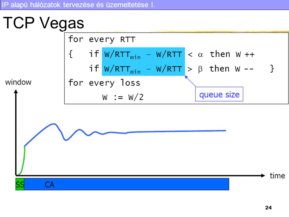 IP alapú hálózatok tervezése és üzemeltetése I. 24 TCP Vegas