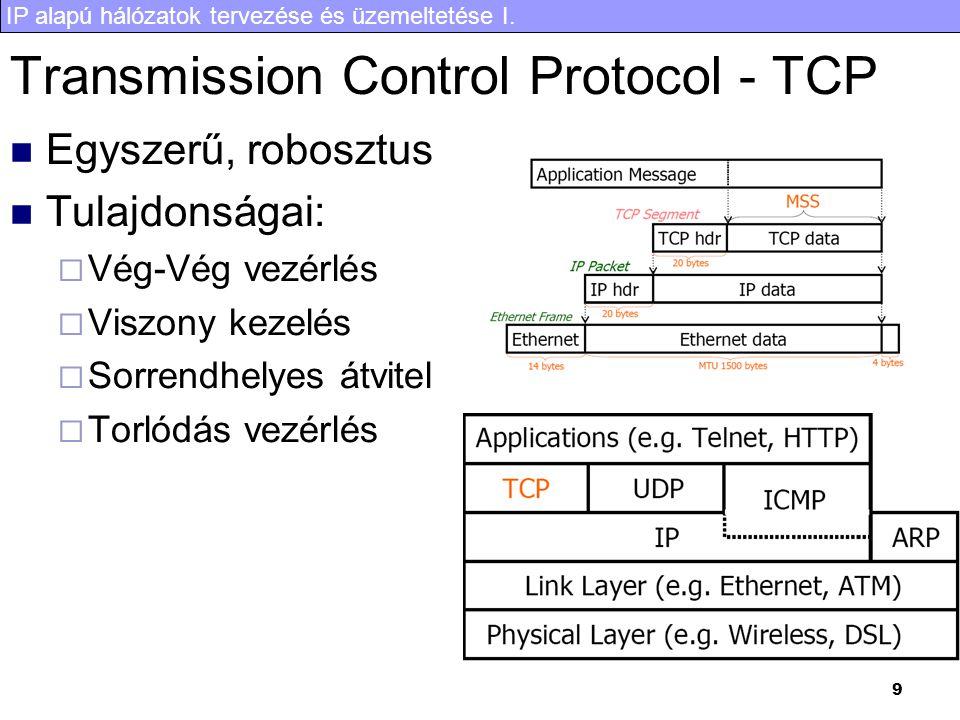 IP alapú hálózatok tervezése és üzemeltetése I.30 A félév áttekintése I.