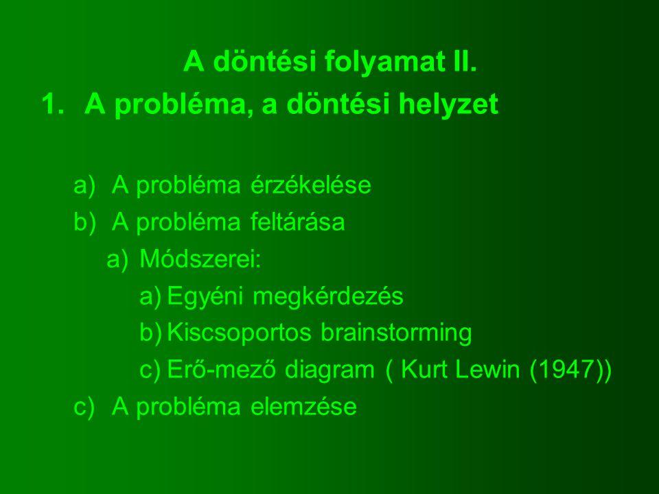 A döntési folyamat II. 1.A probléma, a döntési helyzet a)A probléma érzékelése b)A probléma feltárása a)Módszerei: a)Egyéni megkérdezés b)Kiscsoportos