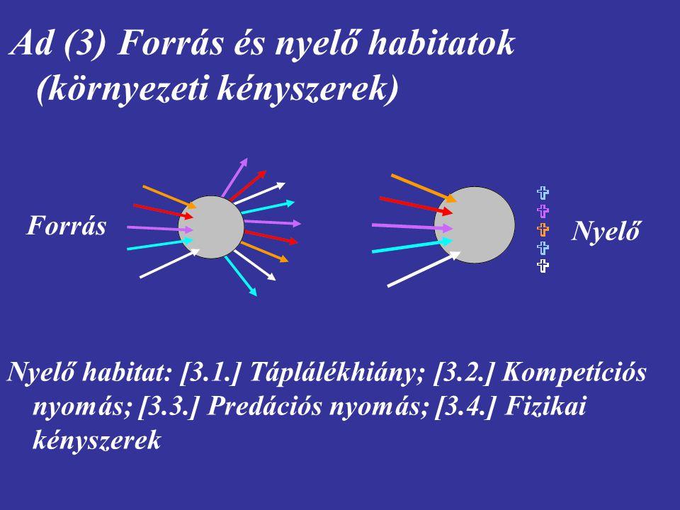 Ad (3) Forrás és nyelő habitatok (környezeti kényszerek) Nyelő habitat: [3.1.] Táplálékhiány; [3.2.] Kompetíciós nyomás; [3.3.] Predációs nyomás; [3.4
