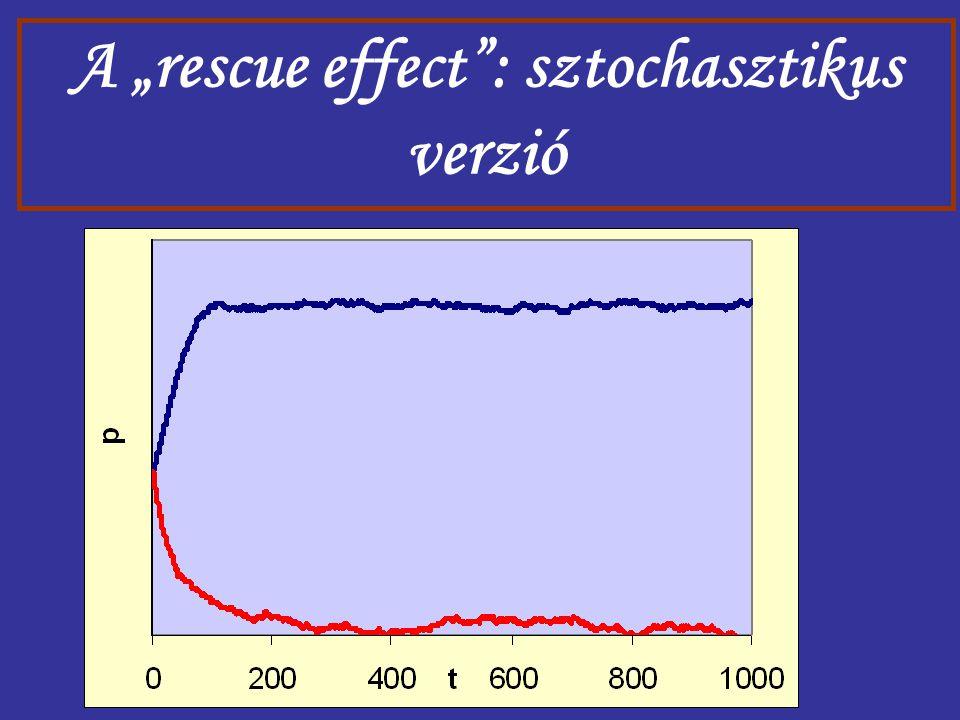 """A """"rescue effect"""": sztochasztikus verzió"""