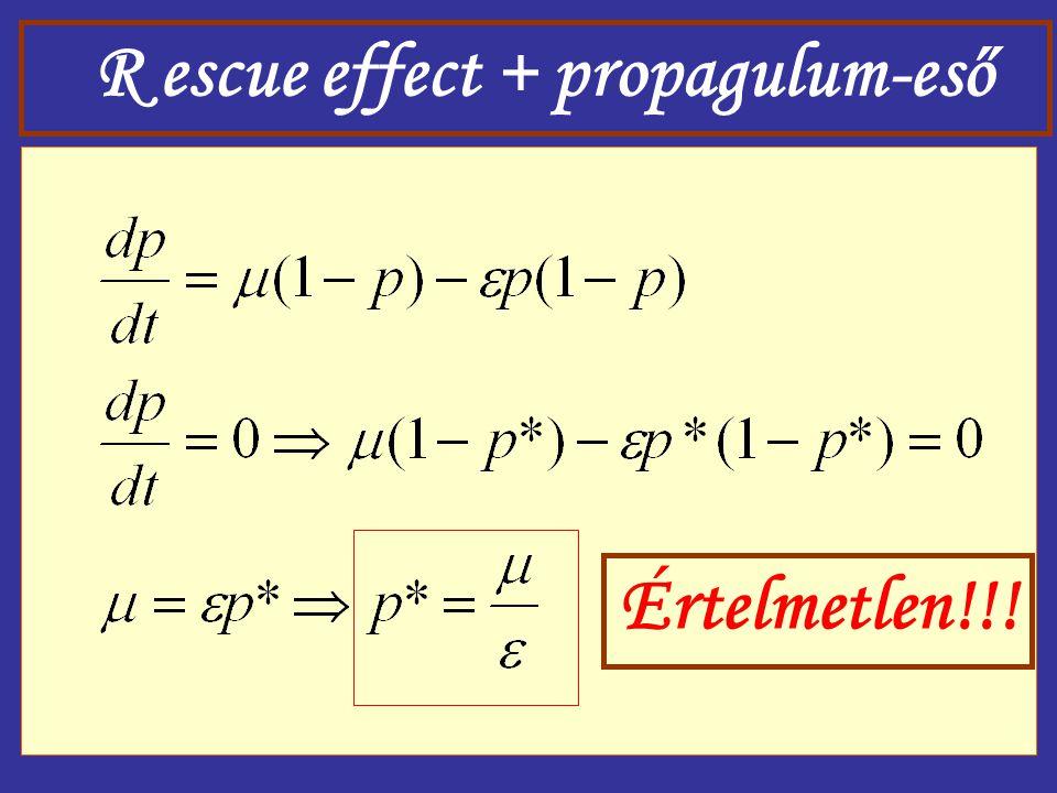 Értelmetlen!!! R escue effect + propagulum-eső