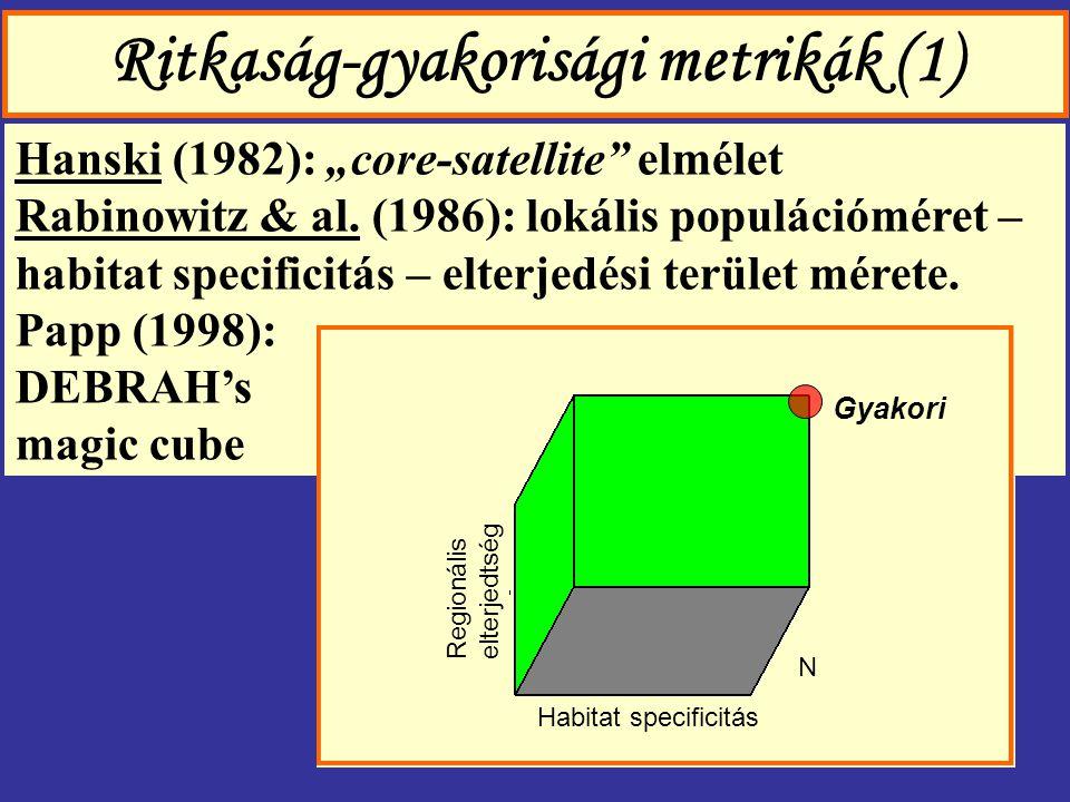 """Ritkaság-gyakorisági metrikák (1) Hanski (1982): """"core-satellite"""" elmélet Rabinowitz & al. (1986): lokális populációméret – habitat specificitás – elt"""