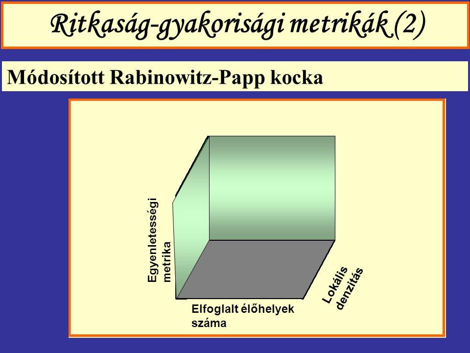 Ritkaság-gyakorisági metrikák (2) Módosított Rabinowitz-Papp kocka Lokális denzitás Elfoglalt élőhelyek száma Egyenletességi metrika