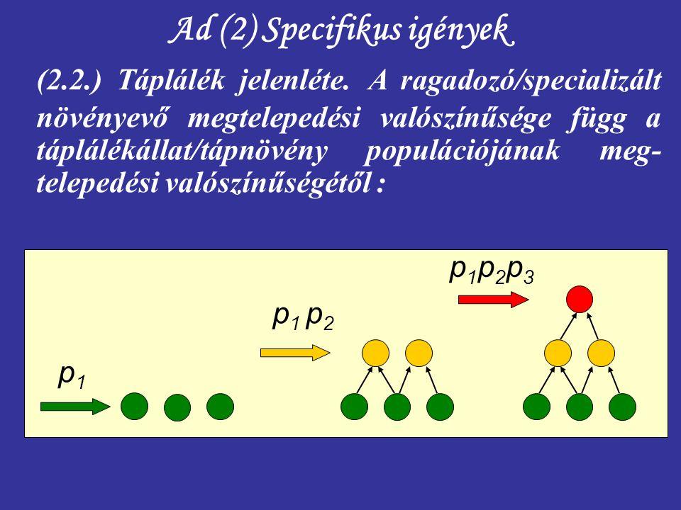 Ad (2) Specifikus igények (2.2.) Táplálék jelenléte. A ragadozó/specializált növényevő megtelepedési valószínűsége függ a táplálékállat/tápnövény popu
