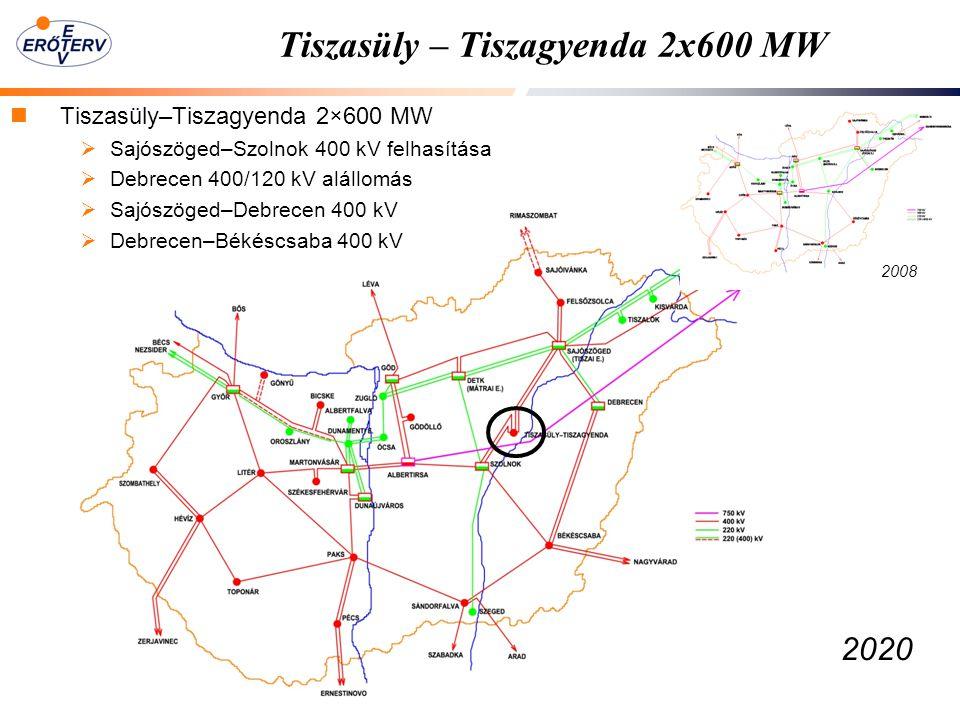 Tiszasüly – Tiszagyenda 2x600 MW Tiszasüly–Tiszagyenda 2×600 MW  Sajószöged–Szolnok 400 kV felhasítása  Debrecen 400/120 kV alállomás  Sajószöged–Debrecen 400 kV  Debrecen–Békéscsaba 400 kV 2008 2020