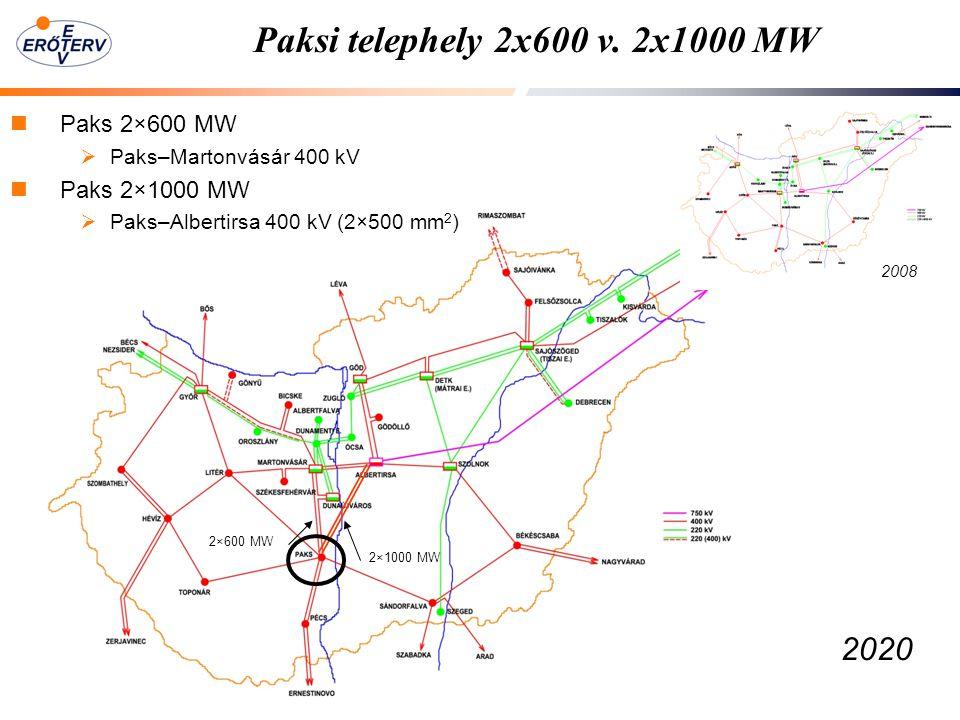 Paksi telephely 2x600 v. 2x1000 MW Paks 2×600 MW  Paks–Martonvásár 400 kV Paks 2×1000 MW  Paks–Albertirsa 400 kV (2×500 mm 2 ) 2×600 MW 2×1000 MW 20