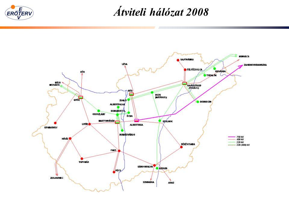 Átviteli hálózat 2008