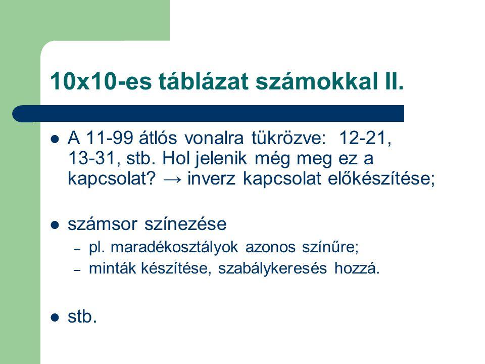 10x10-es táblázat számokkal II. A 11-99 átlós vonalra tükrözve: 12-21, 13-31, stb. Hol jelenik még meg ez a kapcsolat? → inverz kapcsolat előkészítése