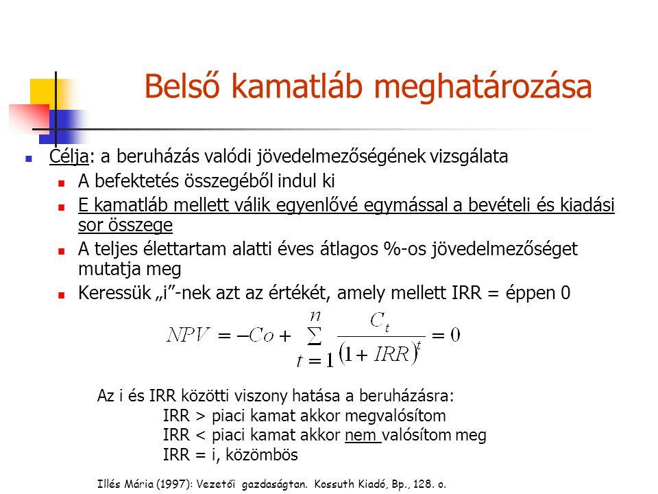 Illés Mária (1997): Vezetői gazdaságtan. Kossuth Kiadó, Bp., 128. o. Belső kamatláb meghatározása Célja: a beruházás valódi jövedelmezőségének vizsgál