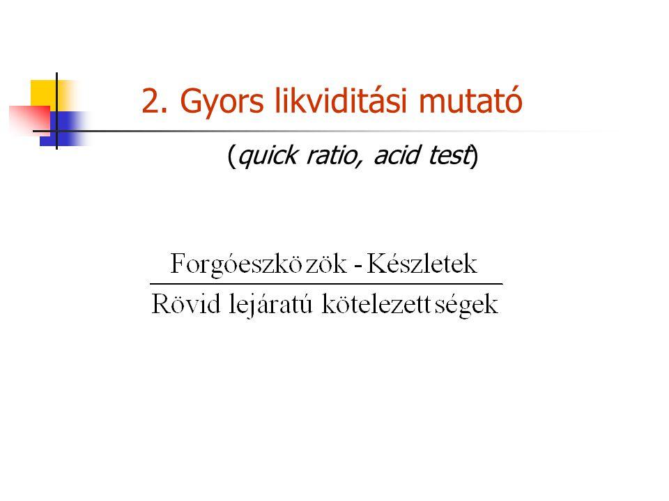 2. Gyors likviditási mutató (quick ratio, acid test)