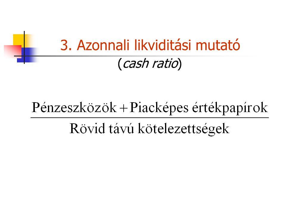 3. Azonnali likviditási mutató (cash ratio)