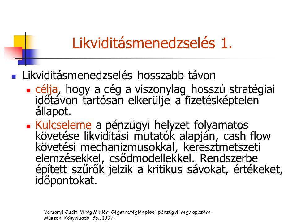 Varsányi Judit-Virág Miklós: Cégstratégiák piaci, pénzügyi megalapozása. Műszaki Könyvkiadó, Bp., 1997. Likviditásmenedzselés 1. Likviditásmenedzselés