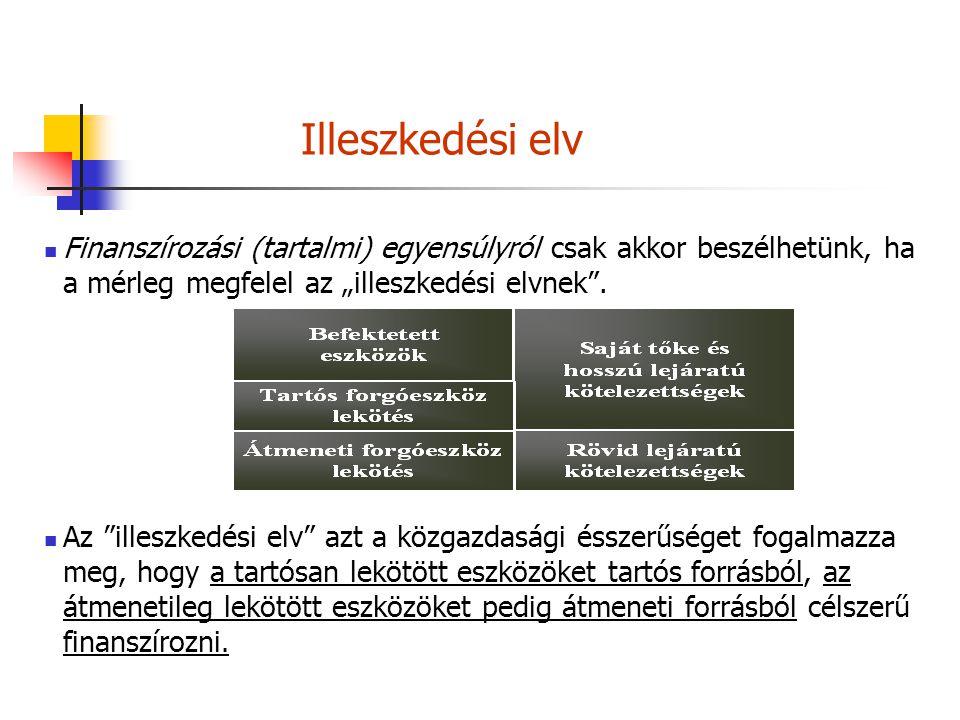 """Illeszkedési elv Finanszírozási (tartalmi) egyensúlyról csak akkor beszélhetünk, ha a mérleg megfelel az """"illeszkedési elvnek"""". Az """"illeszkedési elv"""""""
