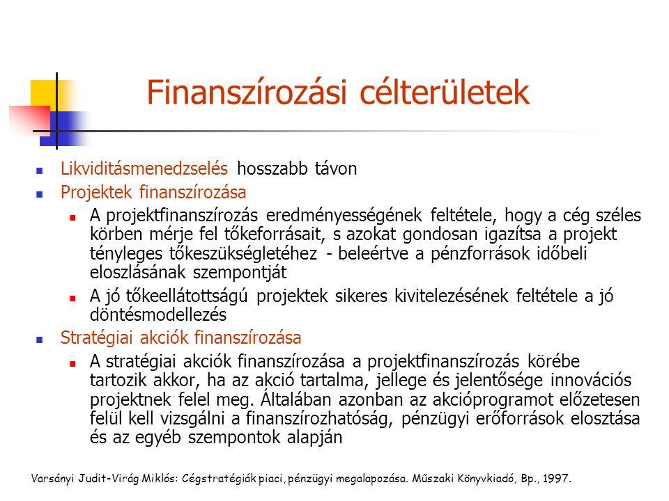 Varsányi Judit-Virág Miklós: Cégstratégiák piaci, pénzügyi megalapozása. Műszaki Könyvkiadó, Bp., 1997. Finanszírozási célterületek Likviditásmenedzse