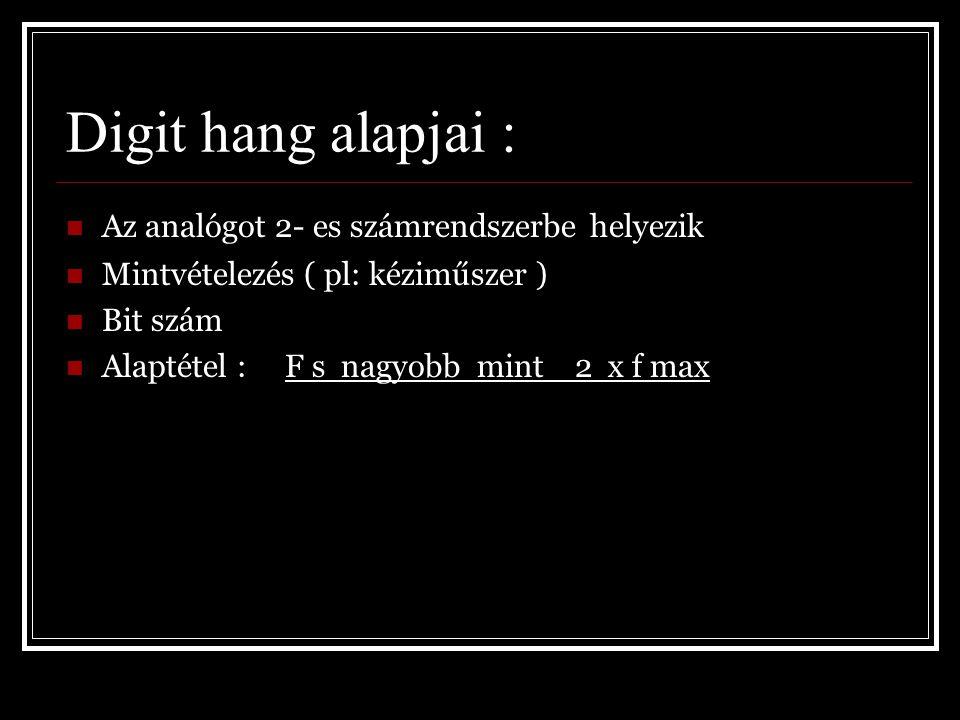 Digit hang alapjai : Az analógot 2- es számrendszerbe helyezik Mintvételezés ( pl: kéziműszer ) Bit szám Alaptétel : F s nagyobb mint 2 x f max