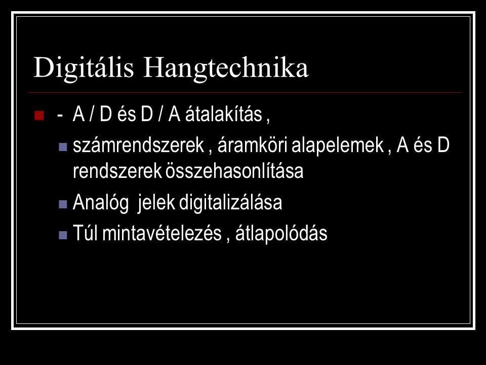 Profi 1 nyolcas + vese Leggyakoribb a rádiókban M jel teljes értékű mono S jel csak irányinformáció