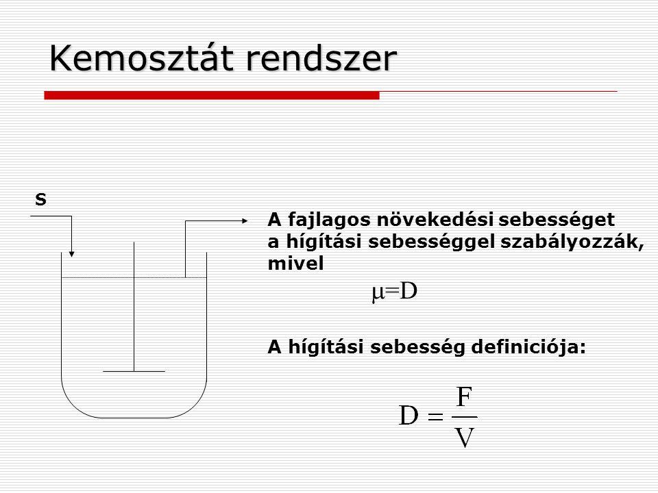 Kemosztát rendszer S A fajlagos növekedési sebességet a hígítási sebességgel szabályozzák, mivel  =D A hígítási sebesség definiciója: