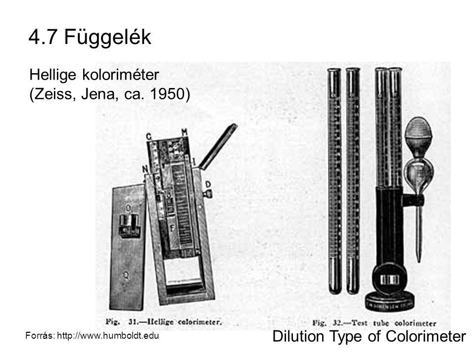 4.7 Függelék Hellige koloriméter (Zeiss, Jena, ca. 1950) Dilution Type of Colorimeter Forrás: http://www.humboldt.edu