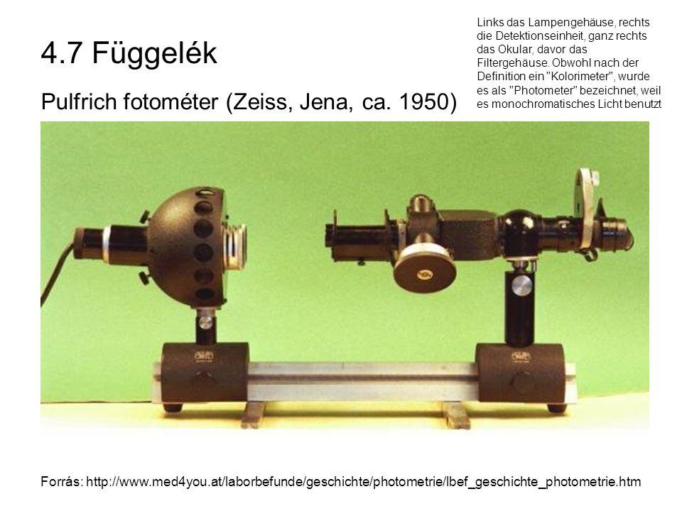 4.7 Függelék Forrás: http://www.med4you.at/laborbefunde/geschichte/photometrie/lbef_geschichte_photometrie.htm Pulfrich fotométer (Zeiss, Jena, ca.