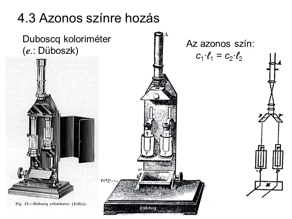 4.3 Azonos színre hozás Duboscq koloriméter ( e.: Düboszk) Az azonos szín: c 1 ·ℓ 1 = c 2 ·ℓ 2