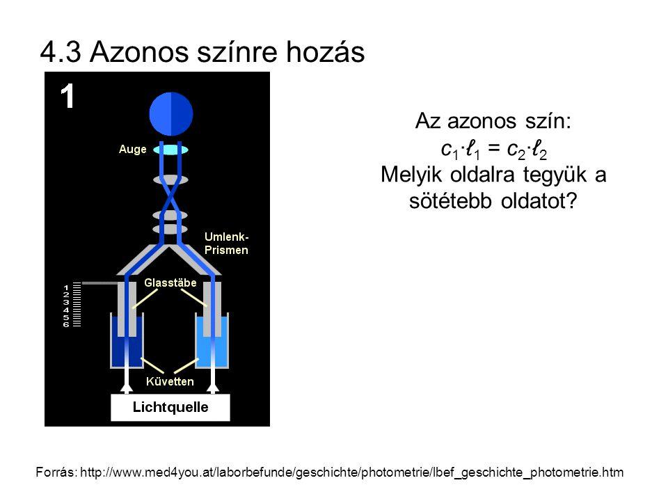 4.3 Azonos színre hozás Forrás: http://www.med4you.at/laborbefunde/geschichte/photometrie/lbef_geschichte_photometrie.htm Az azonos szín: c 1 ·ℓ 1 = c 2 ·ℓ 2 Melyik oldalra tegyük a sötétebb oldatot?