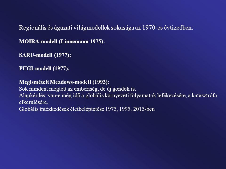Regionális és ágazati világmodellek sokasága az 1970-es évtizedben: MOIRA-modell (Linnemann 1975): SARU-modell (1977): FUGI-modell (1977): Megismételt