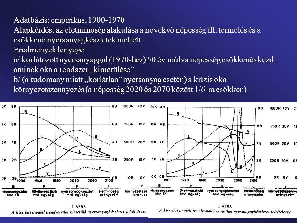 Meadows (MIT) 1972: A növekedés határai (The Limit to Growth) //ill.