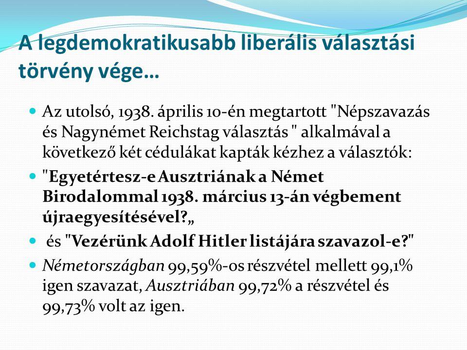 A legdemokratikusabb liberális választási törvény vége… Az utolsó, 1938. április 10-én megtartott
