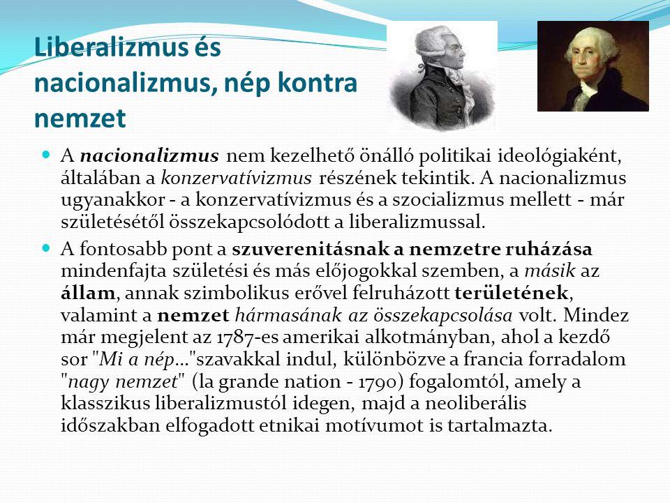 Liberalizmus és nacionalizmus, nép kontra nemzet A nacionalizmus nem kezelhető önálló politikai ideológiaként, általában a konzervatívizmus részének t