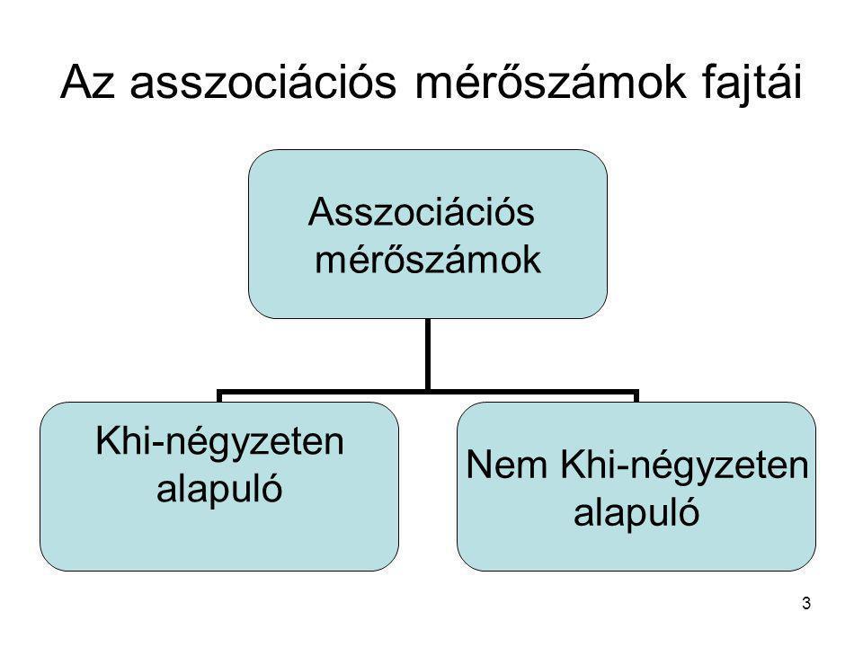 3 Az asszociációs mérőszámok fajtái Asszociációs mérőszámok Khi-négyzeten alapuló Nem Khi- négyzeten alapuló