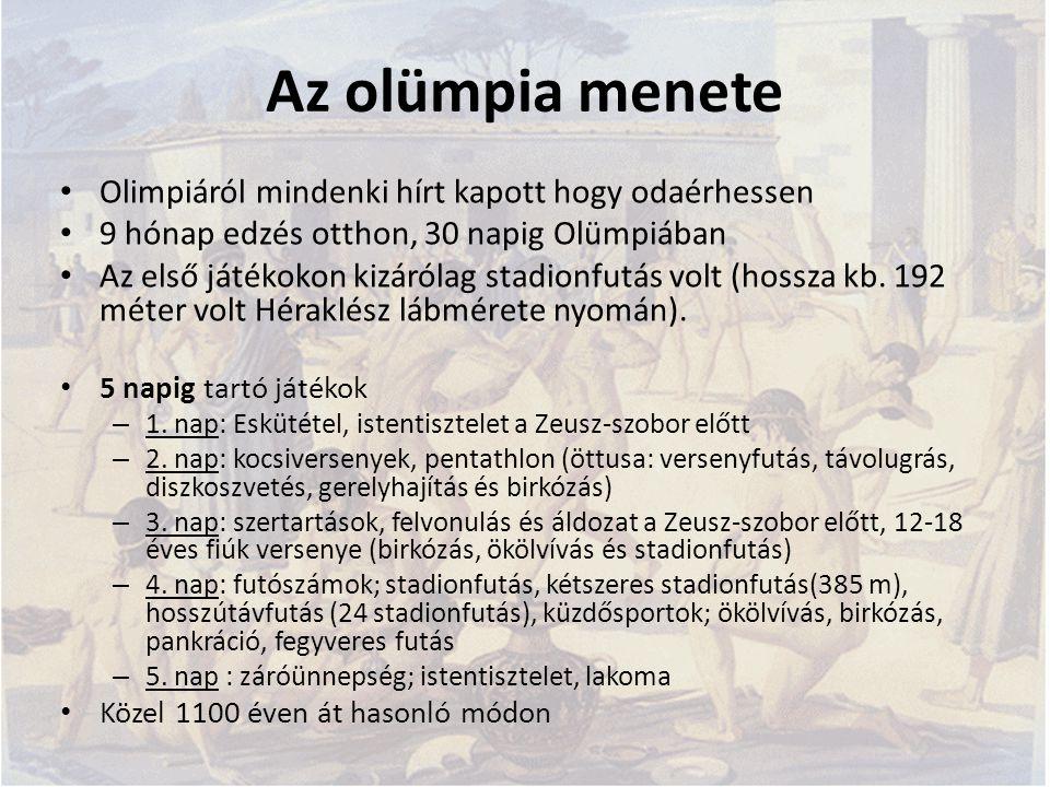 Az olümpia menete Olimpiáról mindenki hírt kapott hogy odaérhessen 9 hónap edzés otthon, 30 napig Olümpiában Az első játékokon kizárólag stadionfutás
