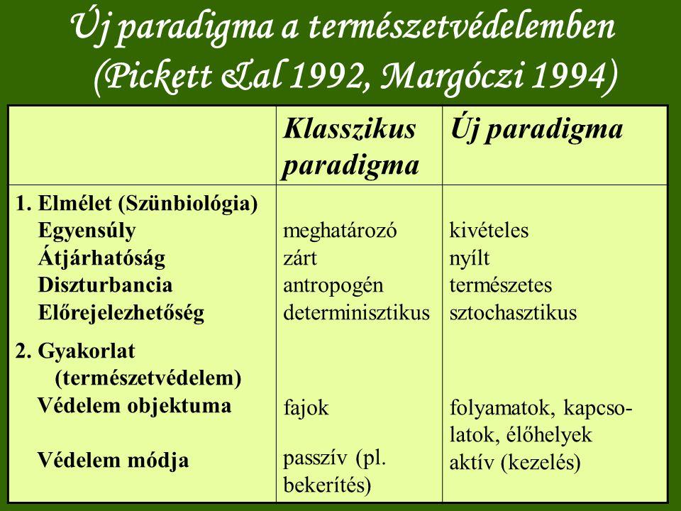 Új paradigma a természetvédelemben (Pickett &al 1992, Margóczi 1994) Klasszikus paradigma Új paradigma 1. Elmélet (Szünbiológia) Egyensúly Átjárhatósá
