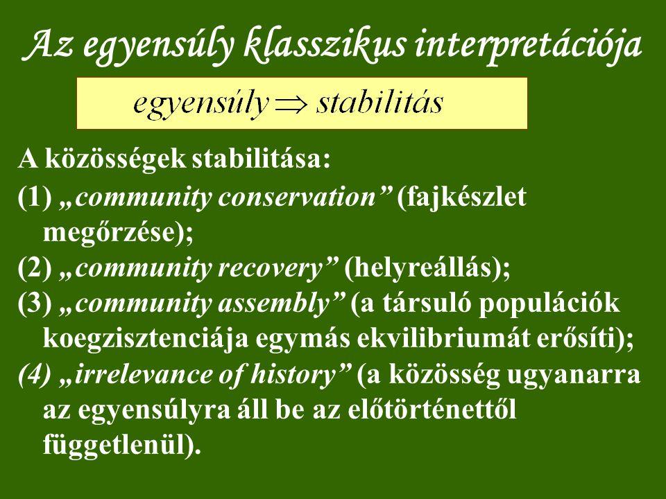 """Az egyensúly klasszikus interpretációja A közösségek stabilitása: (1) """"community conservation"""" (fajkészlet megőrzése); (2) """"community recovery"""" (helyr"""