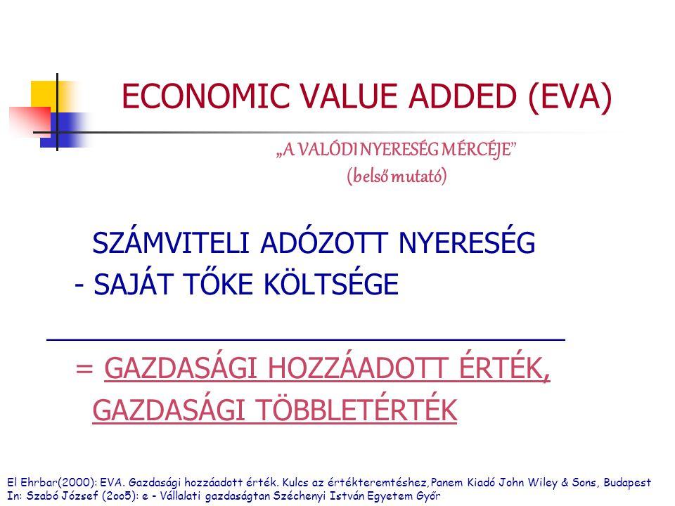 El Ehrbar(2000): EVA. Gazdasági hozzáadott érték. Kulcs az értékteremtéshez, Panem Kiadó John Wiley & Sons, Budapest In: Szabó József (2oo5): e - Váll