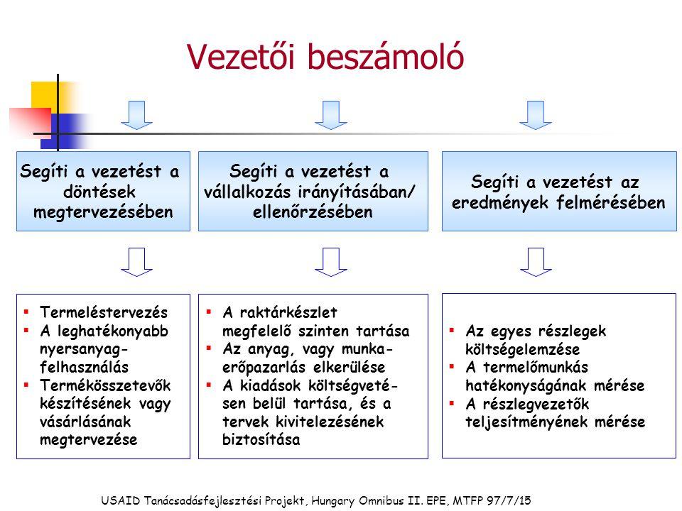 Vezetői beszámoló  Termeléstervezés  A leghatékonyabb nyersanyag- felhasználás  Termékösszetevők készítésének vagy vásárlásának megtervezése  A ra
