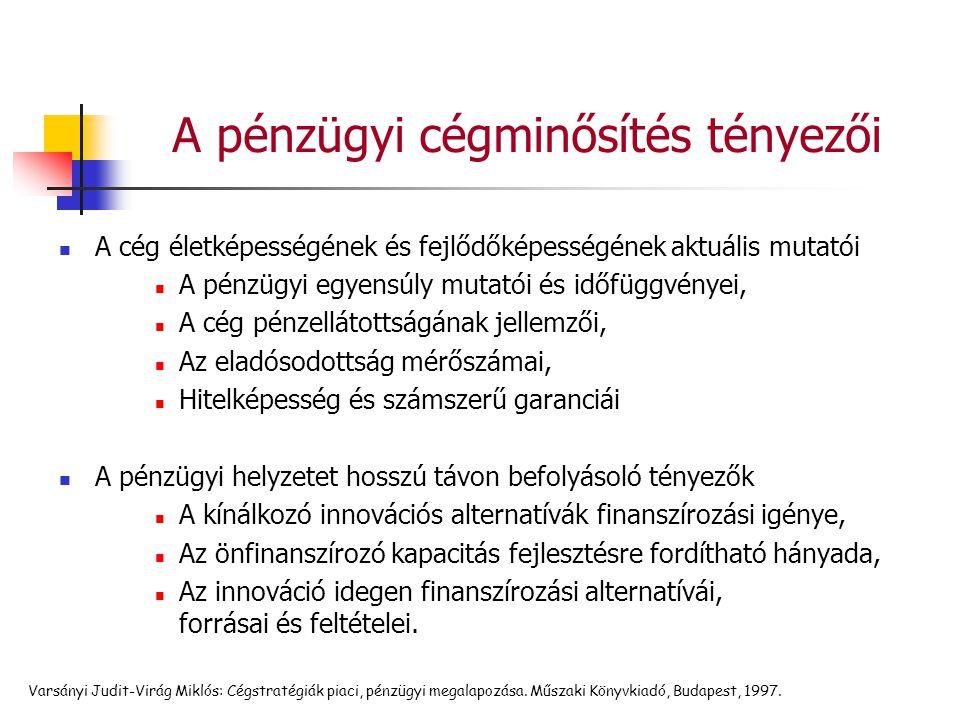 Varsányi Judit-Virág Miklós: Cégstratégiák piaci, pénzügyi megalapozása. Műszaki Könyvkiadó, Budapest, 1997. A pénzügyi cégminősítés tényezői A cég él