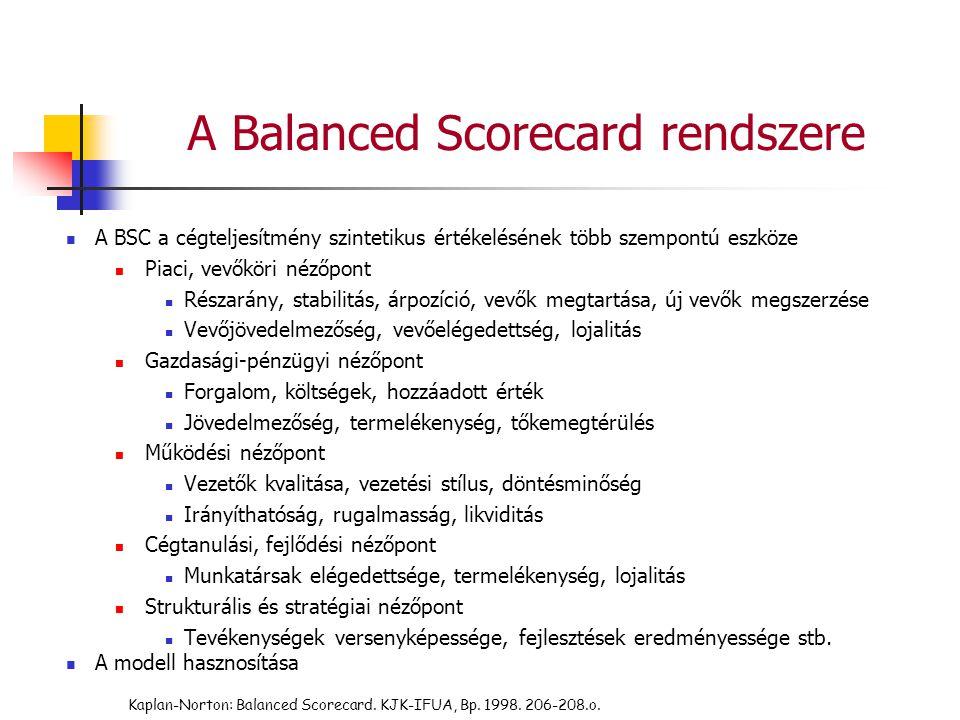 A Balanced Scorecard rendszere A BSC a cégteljesítmény szintetikus értékelésének több szempontú eszköze Piaci, vevőköri nézőpont Részarány, stabilitás, árpozíció, vevők megtartása, új vevők megszerzése Vevőjövedelmezőség, vevőelégedettség, lojalitás Gazdasági-pénzügyi nézőpont Forgalom, költségek, hozzáadott érték Jövedelmezőség, termelékenység, tőkemegtérülés Működési nézőpont Vezetők kvalitása, vezetési stílus, döntésminőség Irányíthatóság, rugalmasság, likviditás Cégtanulási, fejlődési nézőpont Munkatársak elégedettsége, termelékenység, lojalitás Strukturális és stratégiai nézőpont Tevékenységek versenyképessége, fejlesztések eredményessége stb.
